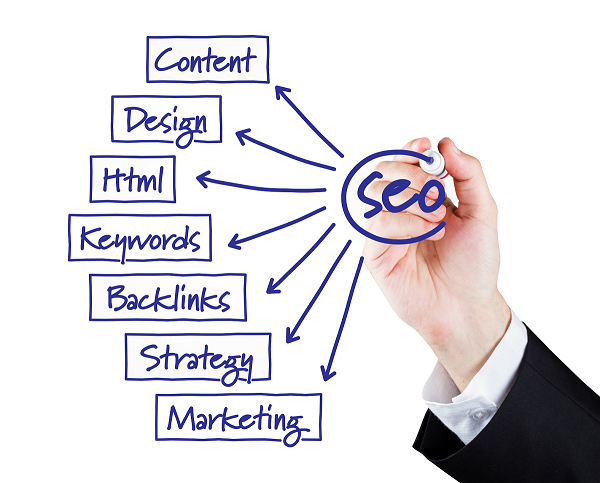 On-page SEO strategies in 2020
